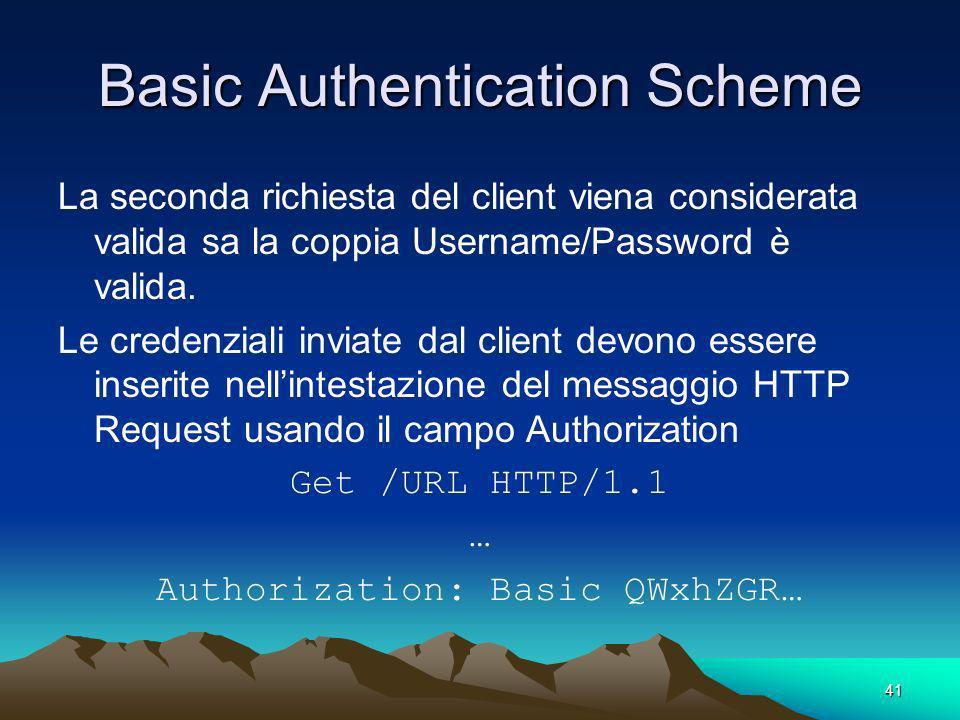 41 Basic Authentication Scheme La seconda richiesta del client viena considerata valida sa la coppia Username/Password è valida.