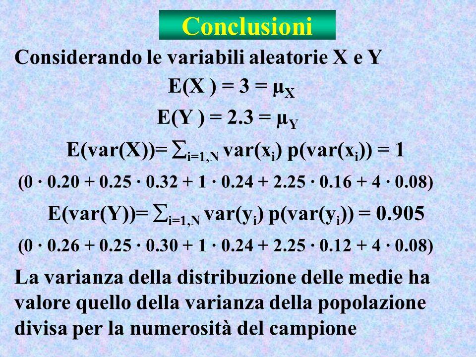 Conclusioni Considerando le variabili aleatorie X e Y E(var(X))= i=1,N var(x i ) p(var(x i )) = 1 (0 · 0.20 + 0.25 · 0.32 + 1 · 0.24 + 2.25 · 0.16 + 4 · 0.08) E(var(Y))= i=1,N var(y i ) p(var(y i )) = 0.905 (0 · 0.26 + 0.25 · 0.30 + 1 · 0.24 + 2.25 · 0.12 + 4 · 0.08) La varianza della distribuzione delle medie ha valore quello della varianza della popolazione divisa per la numerosità del campione E(X ) = 3 = µ X E(Y ) = 2.3 = µ Y
