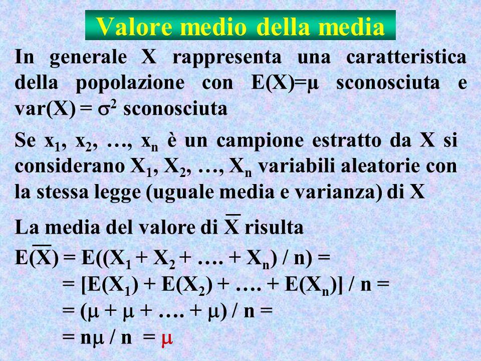 Valore medio della media In generale X rappresenta una caratteristica della popolazione con E(X)=µ sconosciuta e var(X) = 2 sconosciuta = n / n Se x 1, x 2, …, x n è un campione estratto da X si considerano X 1, X 2, …, X n variabili aleatorie con la stessa legge (uguale media e varianza) di X La media del valore di X risulta = ( + + ….