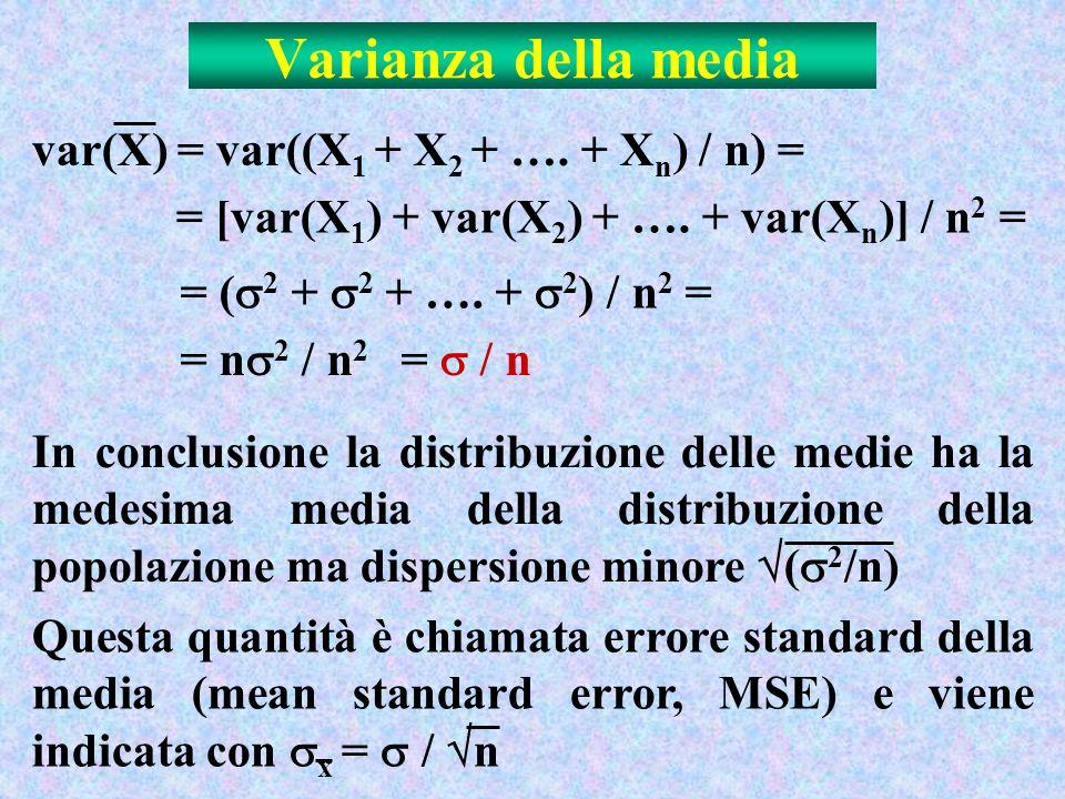 Varianza della media = n 2 / n2n2 = ( 2 + 2 + …. + 2 ) / n2 n2 = = [var(X 1 ) + var(X 2 ) + …. + var(X n )] / n2 n2 = var(X) = var((X 1 + X 2 + …. + X