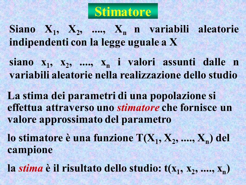 Stimatore La stima dei parametri di una popolazione si effettua attraverso uno stimatore che fornisce un valore approssimato del parametro lo stimatore è una funzione T(X 1, X 2,...., X n ) del campione la stima è il risultato dello studio: t(x 1, x 2,...., x n ) Siano X 1, X 2,...., X n n variabili aleatorie indipendenti con la legge uguale a X siano x 1, x 2,...., x n i valori assunti dalle n variabili aleatorie nella realizzazione dello studio