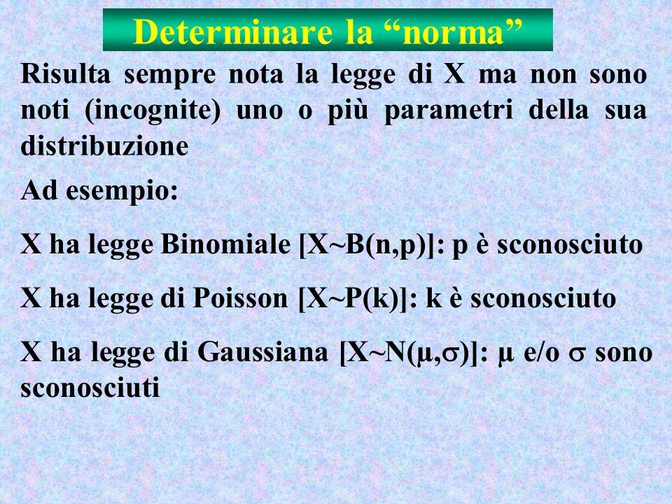 Determinare la norma Risulta sempre nota la legge di X ma non sono noti (incognite) uno o più parametri della sua distribuzione Ad esempio: X ha legge