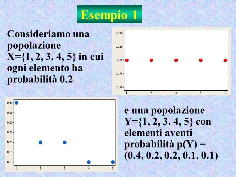 Esempio 1 Consideriamo una popolazione X={1, 2, 3, 4, 5} in cui ogni elemento ha probabilità 0.2 e una popolazione Y={1, 2, 3, 4, 5} con elementi aventi probabilità p(Y) = (0.4, 0.2, 0.2, 0.1, 0.1)