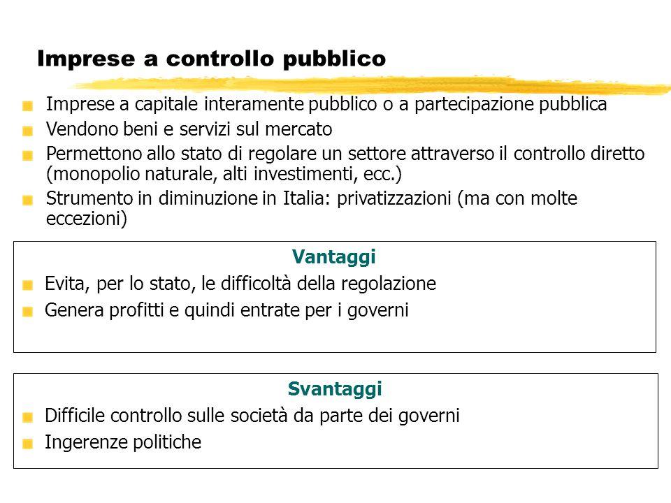 Imprese a controllo pubblico Svantaggi Difficile controllo sulle società da parte dei governi Ingerenze politiche Vantaggi Evita, per lo stato, le dif