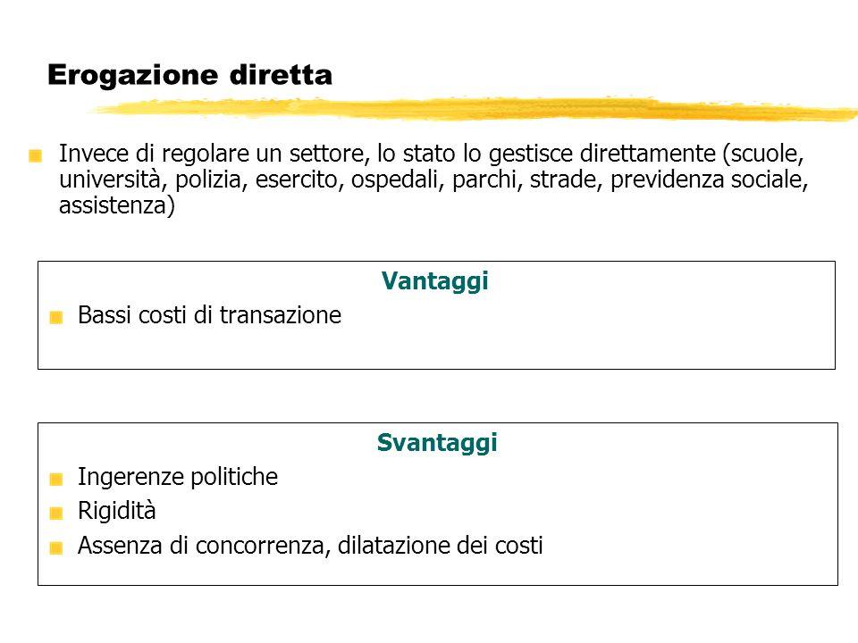 Erogazione diretta Svantaggi Ingerenze politiche Rigidità Assenza di concorrenza, dilatazione dei costi Vantaggi Bassi costi di transazione Invece di