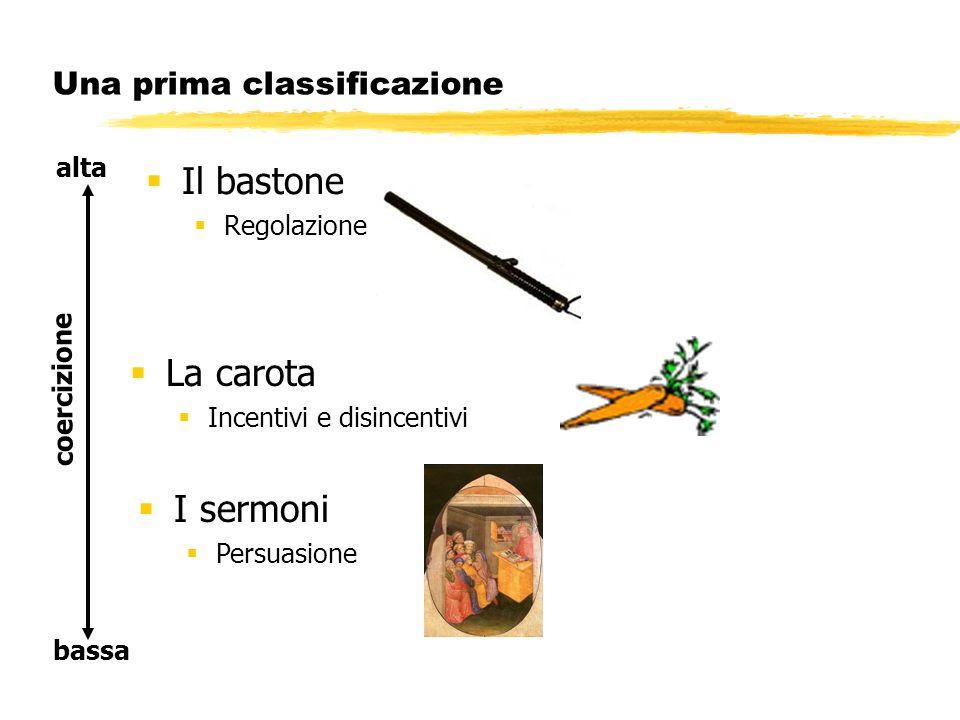 Una prima classificazione Il bastone Regolazione alta bassa coercizione La carota Incentivi e disincentivi I sermoni Persuasione