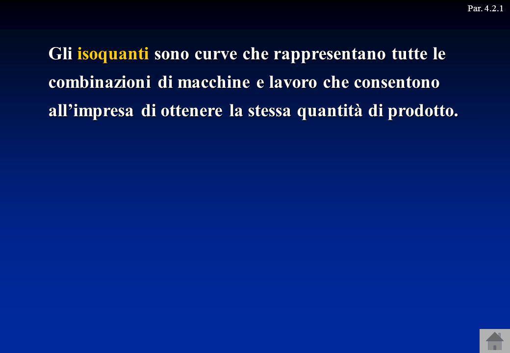 Costosociale Surplus del produttore Par.