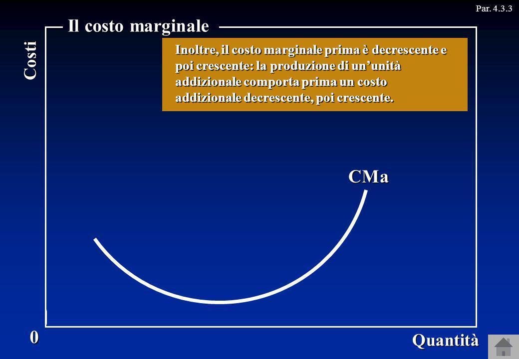 Par. 4.3.3CT 0 Quantità Costi Il costo marginale CMa Se la curva del costo totale è prima concava e poi convessa... … la sua inclinazione è positiva,