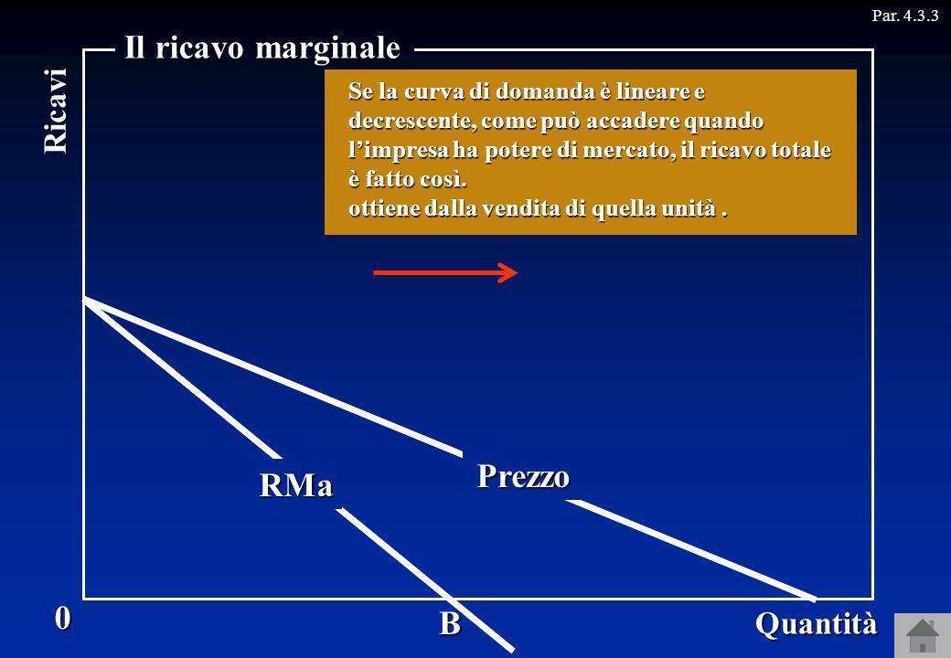 RT RMa Prezzo 0 Quantità Ricavi Il ricavo marginale B Il ricavo marginale è lincremento del ricavo totale dovuto alla vendita di ununità addizionale d