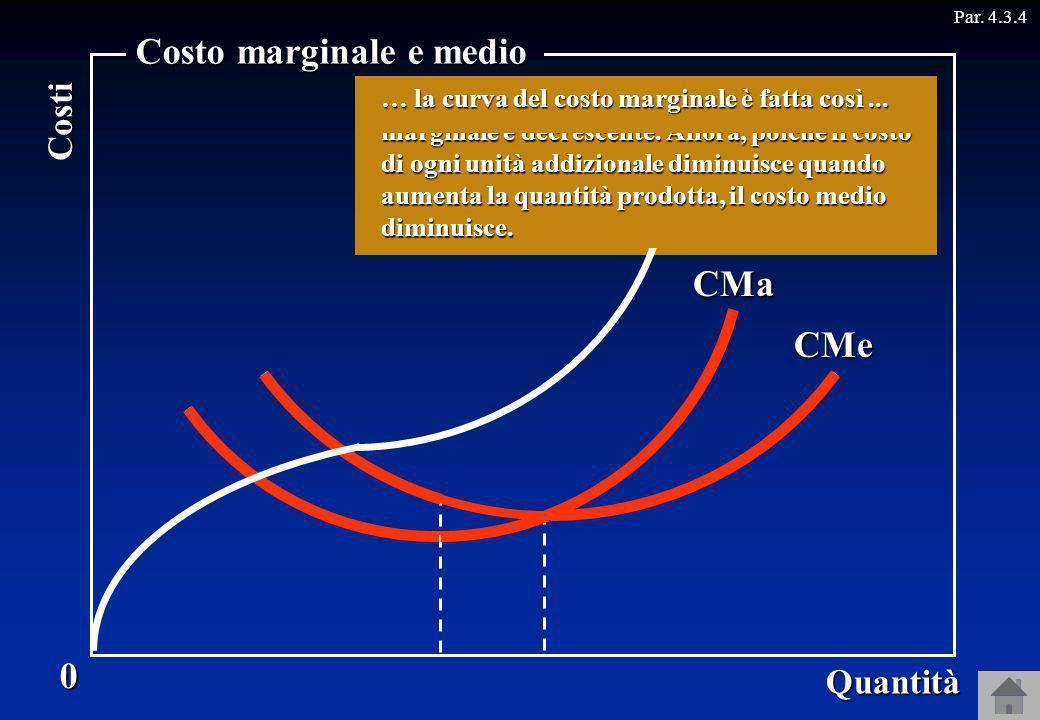CT CMa 0 Quantità Costi Costo marginale e medio CMe Il costo medio comincia a crescere quando il costo marginale diventa superiore a quello medio: se