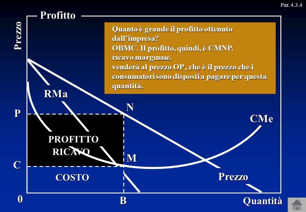 CMa CMe C B P Prezzo RMa N M RICAVO Il costo totale, uguale alla quantità OB per il costo medio OC, è OBMC. Se limpresa produce la quantità OB e la ve