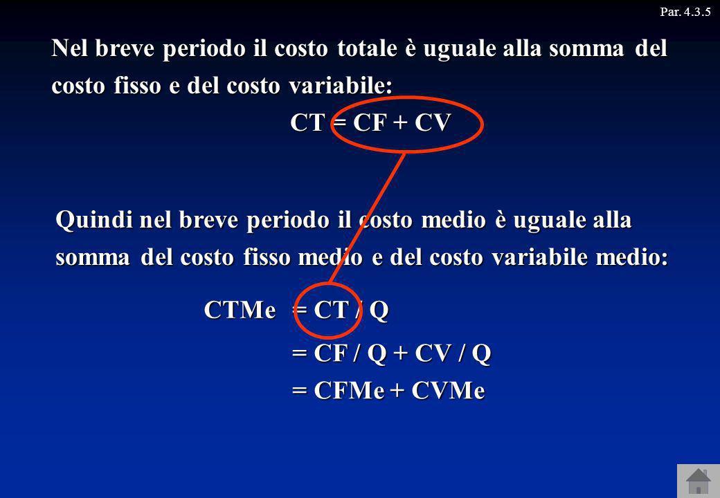 Nel breve periodo il costo totale è uguale alla somma del costo fisso e del costo variabile: CT = CF + CV CTMe= CT / Q Par. 4.3.5 Quindi nel breve per