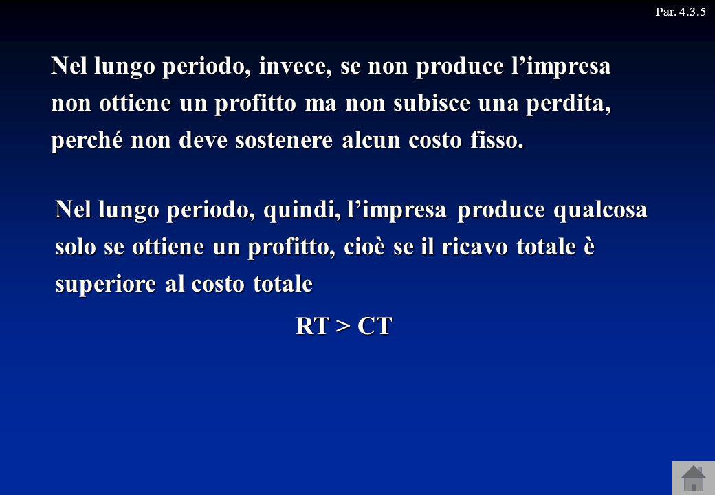 Par. 4.3.5 Nel lungo periodo, invece, se non produce limpresa non ottiene un profitto ma non subisce una perdita, perché non deve sostenere alcun cost