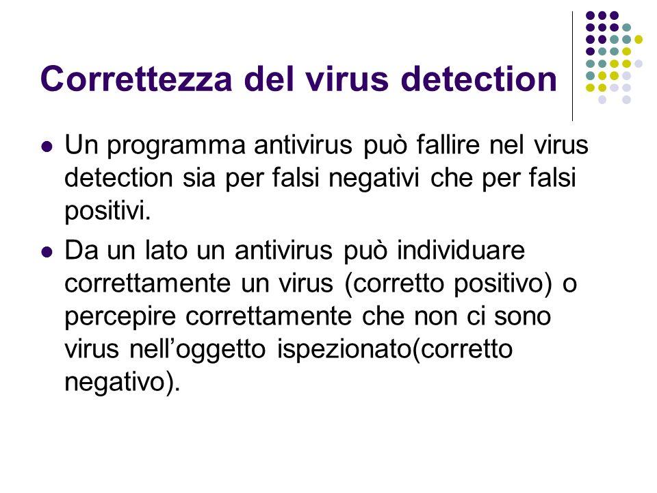 Correttezza del virus detection Un programma antivirus può fallire nel virus detection sia per falsi negativi che per falsi positivi. Da un lato un an