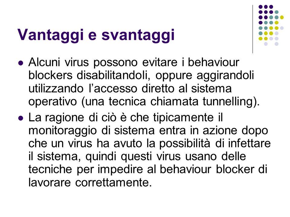 Vantaggi e svantaggi Alcuni virus possono evitare i behaviour blockers disabilitandoli, oppure aggirandoli utilizzando laccesso diretto al sistema ope