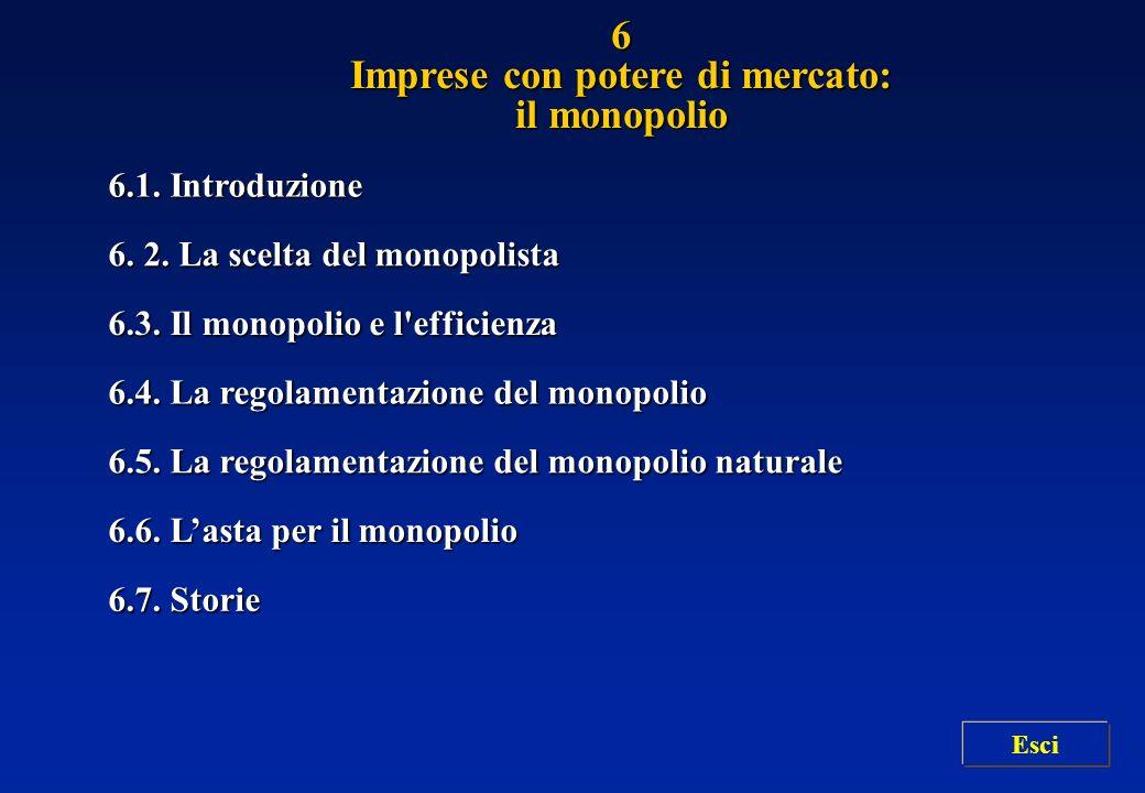6 Imprese con potere di mercato: il monopolio 6.1. Introduzione 6.1. Introduzione 6. 2. La scelta del monopolista 6. 2. La scelta del monopolista 6.3.