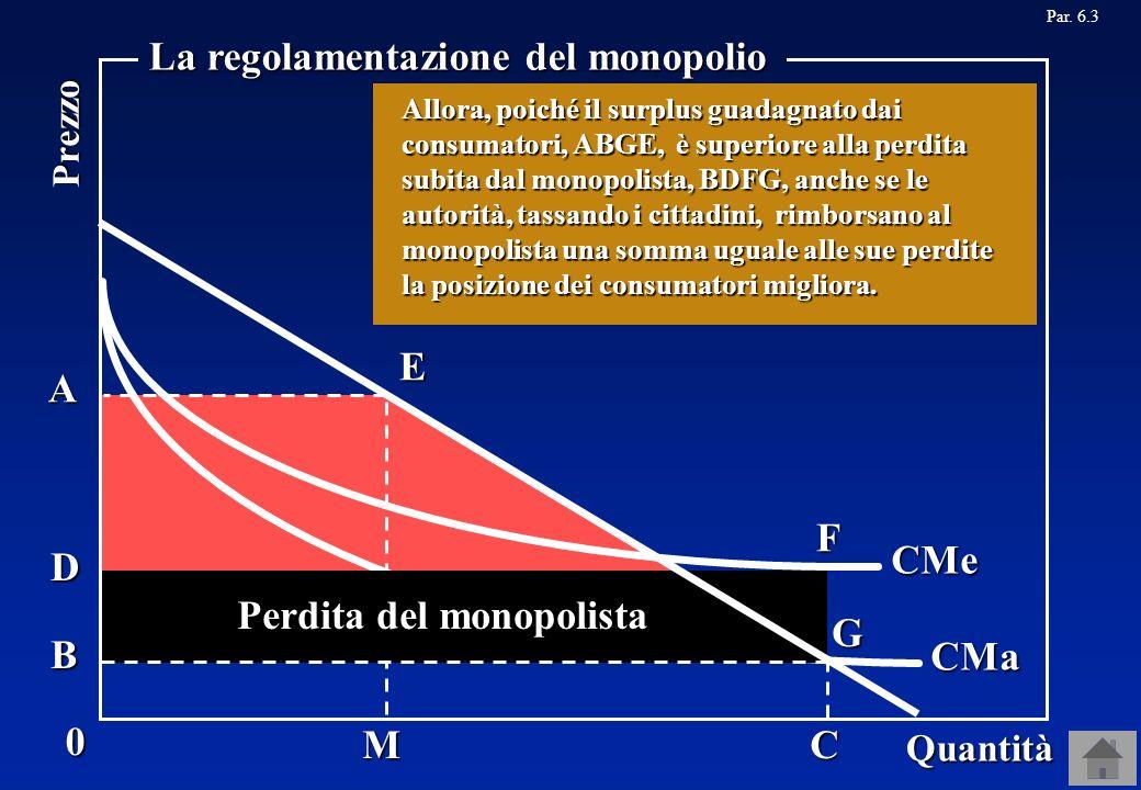 B CMe MC Par. 6.3CMa Consideriamo, però, cosa succede se le autorità, per convincere il monopolista a produrre la quantità socialmente ottima, OC, imp