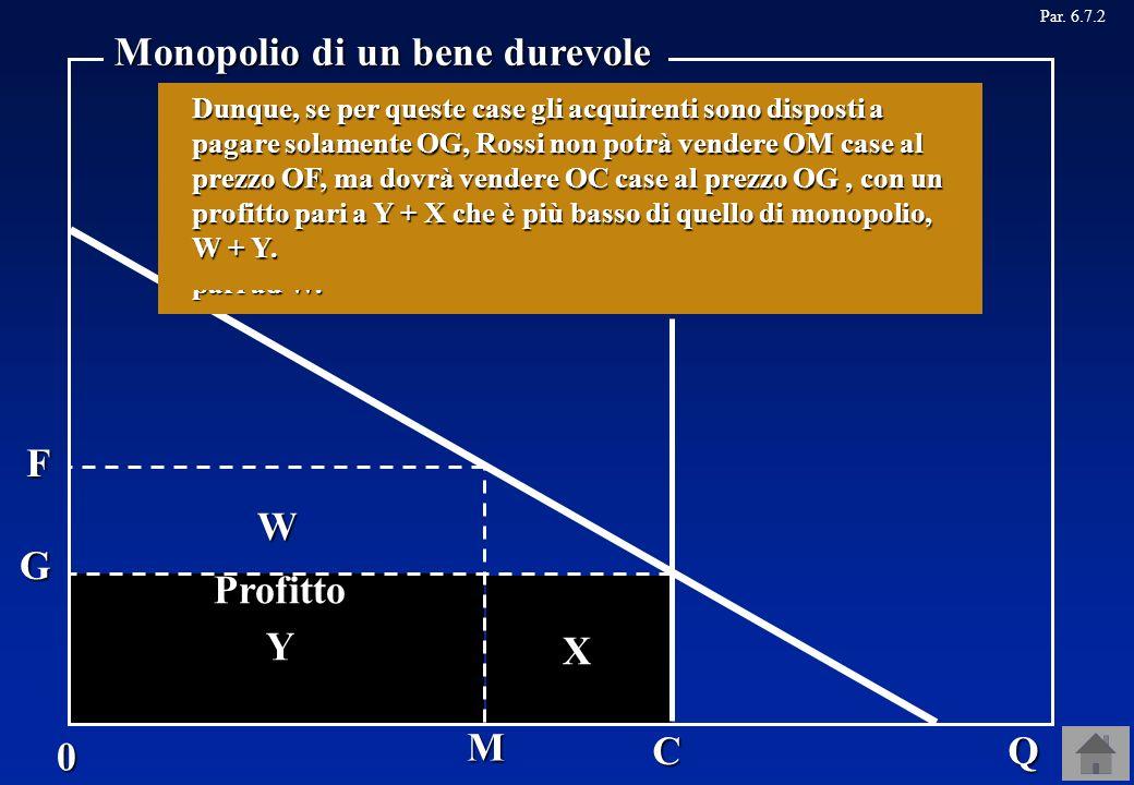 M F C Profitto G Q 0 Monopolio di un bene durevole Y X W Par. 6.7.2 La curva di domanda e di ricavo marginale sono fatte così... Sembrerebbe, quindi,