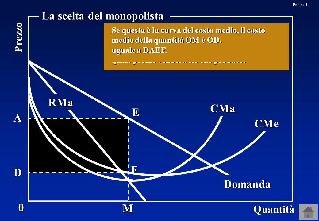 A Par. 6.3M Domanda La curva del ricavo marginale, che è sempre inferiore al prezzo, è fatta così... Supponiamo che il costo marginale sia fatto così