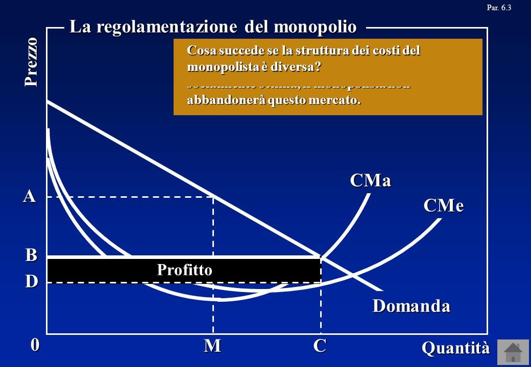 Allora, poiché il prezzo fissato dalle autorità è superiore al costo medio, quando produce la quantità OC il monopolista ottiene un profitto. A C B Pa