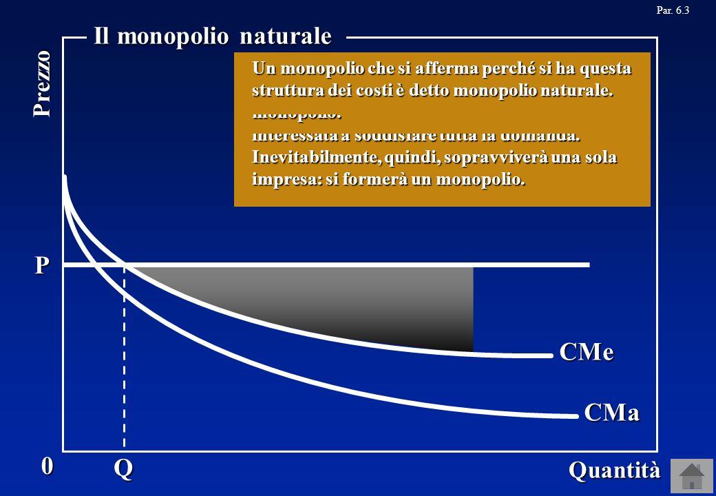 P Par. 6.30 Quantità Prezzo Il monopolio naturale Q Ogni impresa, dunque, è interessata a espandere senza limiti la propria produzione. Allora, se la