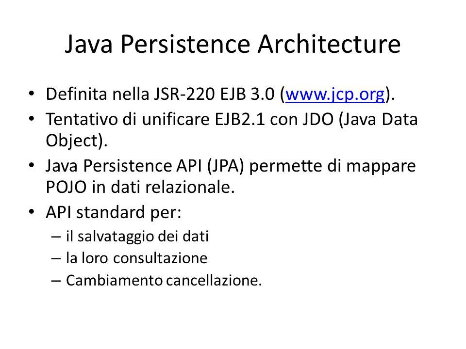 Java Persistence Architecture Definita nella JSR-220 EJB 3.0 (www.jcp.org).www.jcp.org Tentativo di unificare EJB2.1 con JDO (Java Data Object). Java