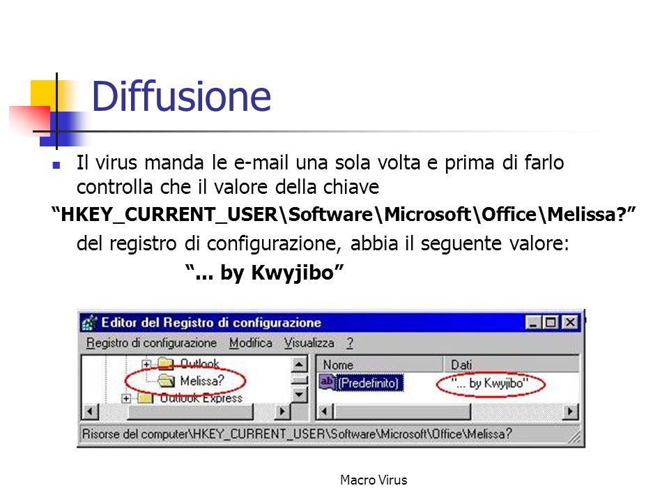 Macro Virus Diffusione Il virus manda le e-mail una sola volta e prima di farlo controlla che il valore della chiave HKEY_CURRENT_USER\Software\Microsoft\Office\Melissa.