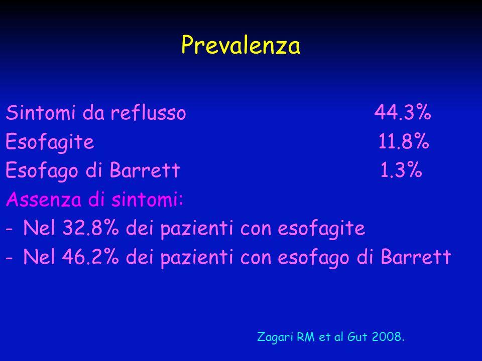 Prevalenza Sintomi da reflusso 44.3% Esofagite 11.8% Esofago di Barrett 1.3% Assenza di sintomi: -Nel 32.8% dei pazienti con esofagite -Nel 46.2% dei pazienti con esofago di Barrett Zagari RM et al Gut 2008.