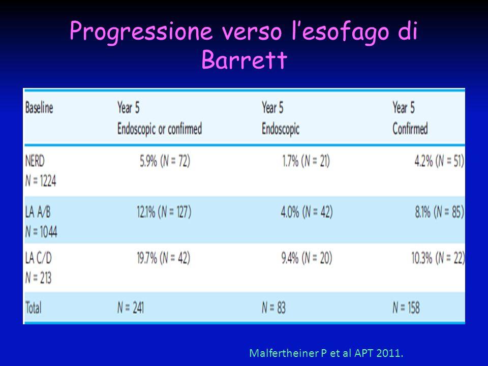 Progressione verso lesofago di Barrett Malfertheiner P et al APT 2011.