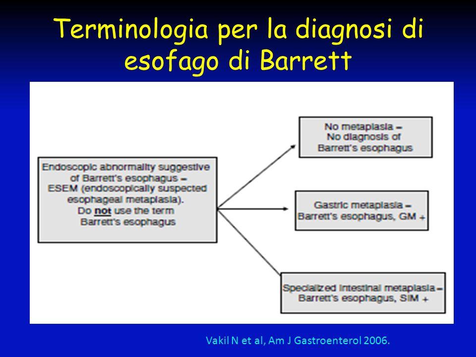 Terminologia per la diagnosi di esofago di Barrett Vakil N et al, Am J Gastroenterol 2006.