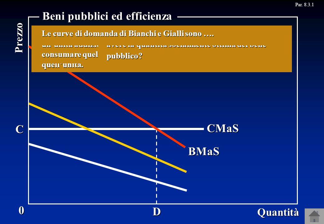 H L Q S Par. 8.3.1C AB V N CMaS BMaS 0 Quantità Prezzo Beni pubblici ed efficienza Come sappiamo, il beneficio che un consumatore ottiene dal consumo