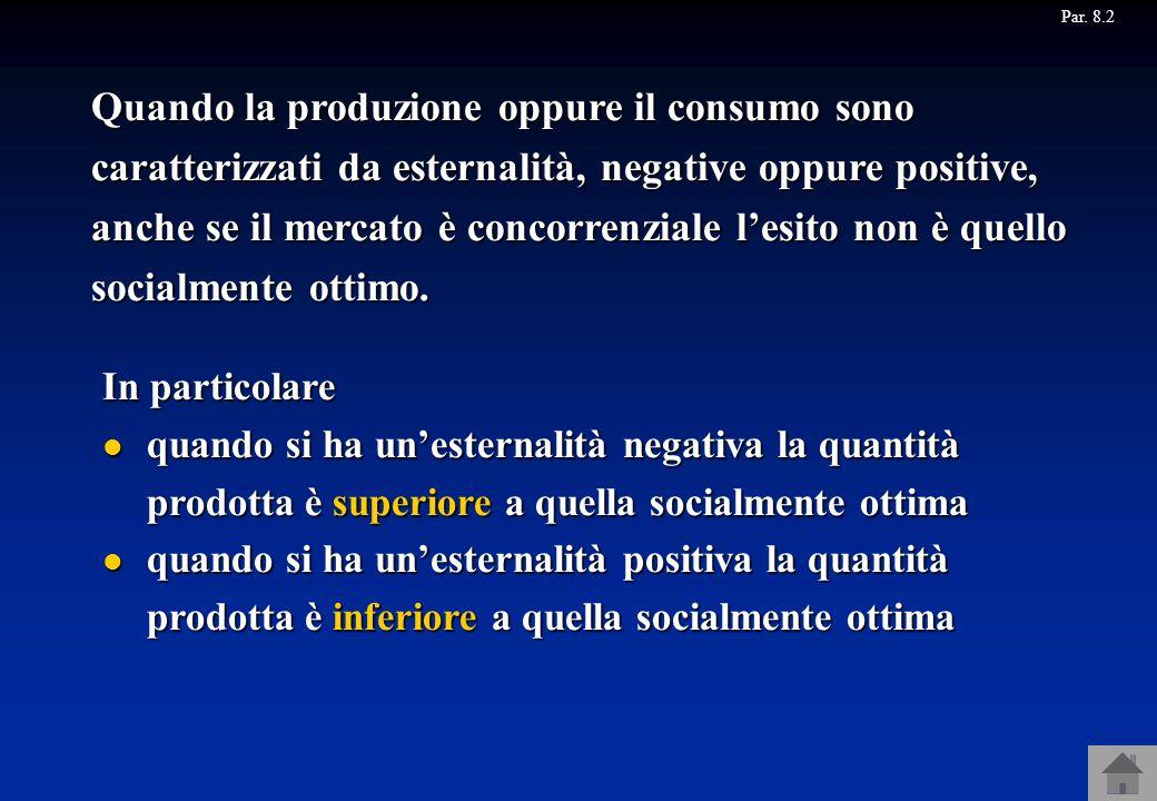 Quando la produzione oppure il consumo sono caratterizzati da esternalità, negative oppure positive, anche se il mercato è concorrenziale lesito non è