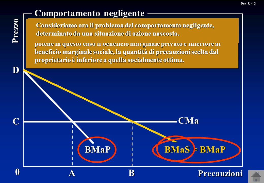 Par. 8.4.2C A CMa BMa B 0 Precauzioni Prezzo Comportamento negligente Supponiamo che il proprietario di una casa consideri la possibilità che la propr