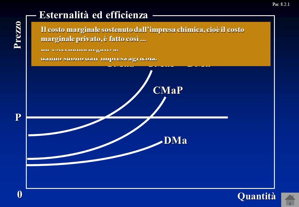 P CMaS = CMaP + DMa CMaP Quindi il costo marginale che la società deve sostenere per avere unaltra unità di prodotto chimico, cioè il costo marginale