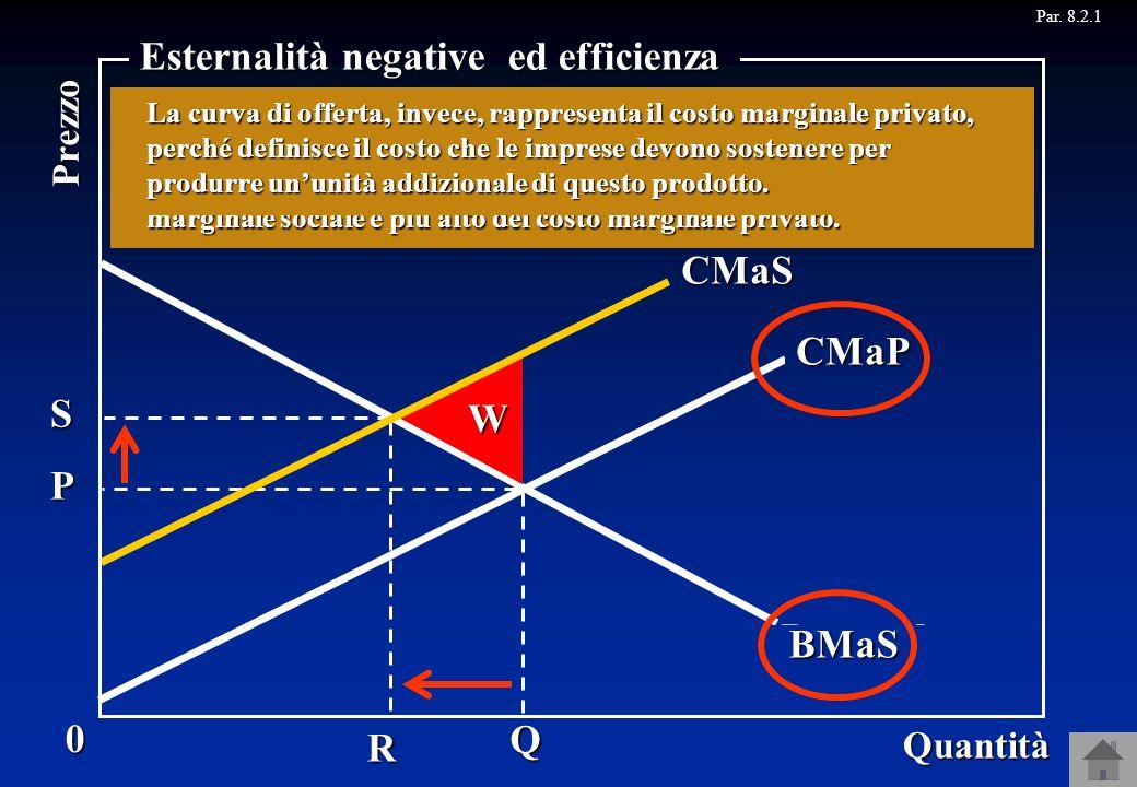 CMaS Q P Esternalità negative Offerta CMaP S R Domanda BMaS W 0 Quantità Prezzo Esternalità negative ed efficienza Par. 8.2.1 Consideriamo ora non una