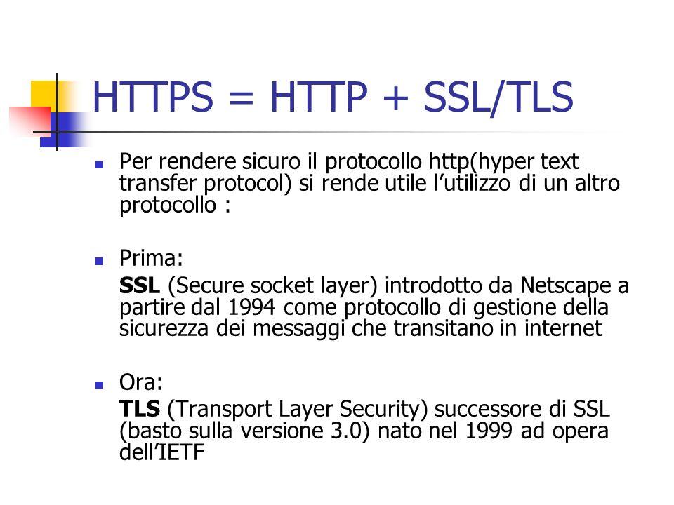 HTTPS = HTTP + SSL/TLS Ricordiamo: TLS/SSL si tratta di protocolli che garantiscono la privacy delle comunicazioni su Internet Creati per prevenire le intrusioni, le manomissioni e le falsificazioni dei messaggi