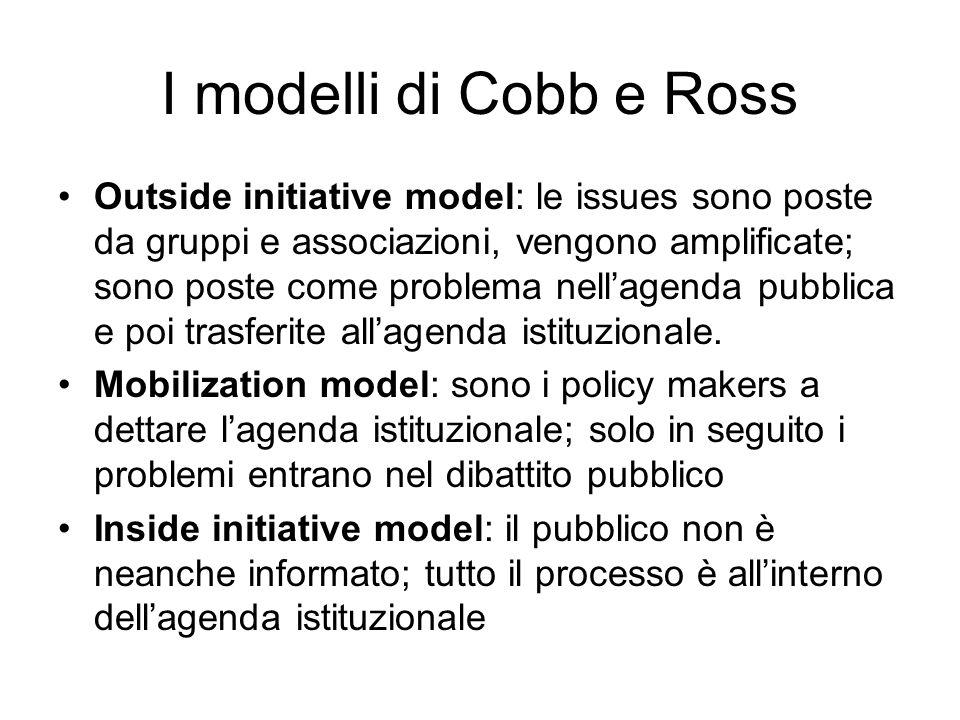 I modelli di Cobb e Ross Outside initiative model: le issues sono poste da gruppi e associazioni, vengono amplificate; sono poste come problema nellag
