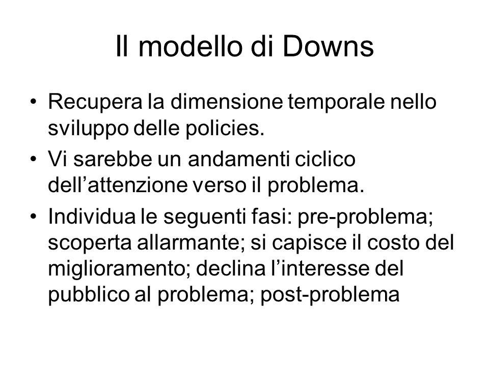Il modello di Downs Recupera la dimensione temporale nello sviluppo delle policies. Vi sarebbe un andamenti ciclico dellattenzione verso il problema.