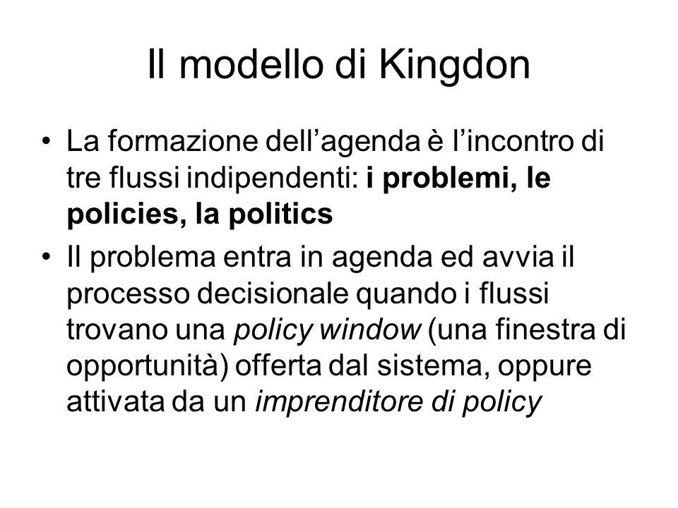 Il modello di Kingdon La formazione dellagenda è lincontro di tre flussi indipendenti: i problemi, le policies, la politics Il problema entra in agend