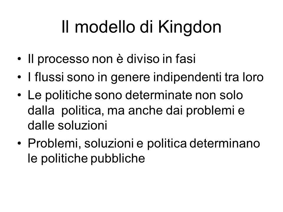 Il modello di Kingdon Il processo non è diviso in fasi I flussi sono in genere indipendenti tra loro Le politiche sono determinate non solo dalla poli