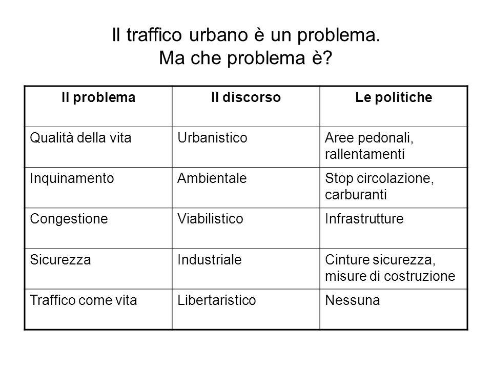 Il traffico urbano è un problema. Ma che problema è? Il problemaIl discorsoLe politiche Qualità della vitaUrbanisticoAree pedonali, rallentamenti Inqu