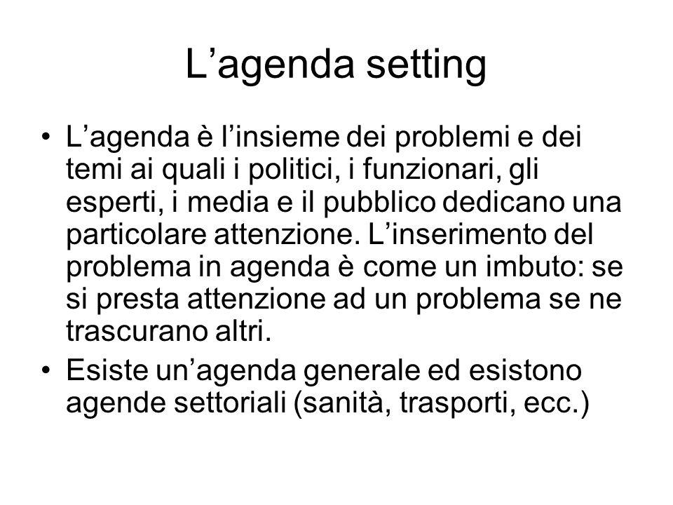 Lagenda setting Lagenda è linsieme dei problemi e dei temi ai quali i politici, i funzionari, gli esperti, i media e il pubblico dedicano una particol