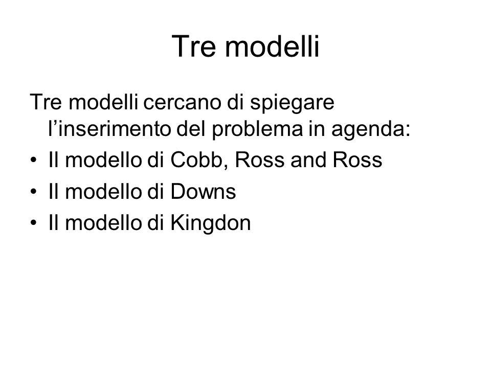 Tre modelli Tre modelli cercano di spiegare linserimento del problema in agenda: Il modello di Cobb, Ross and Ross Il modello di Downs Il modello di K