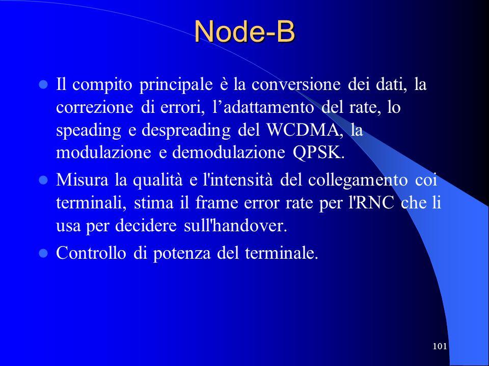 101Node-B Il compito principale è la conversione dei dati, la correzione di errori, ladattamento del rate, lo speading e despreading del WCDMA, la modulazione e demodulazione QPSK.