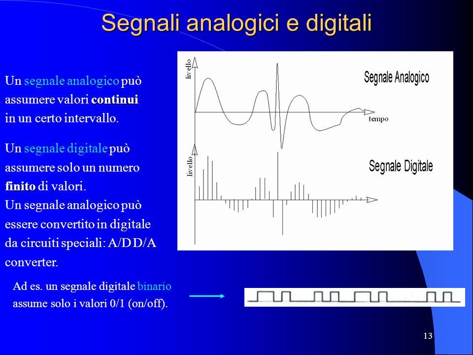 13 Segnali analogici e digitali Un segnale analogico può continui assumere valori continui in un certo intervallo.