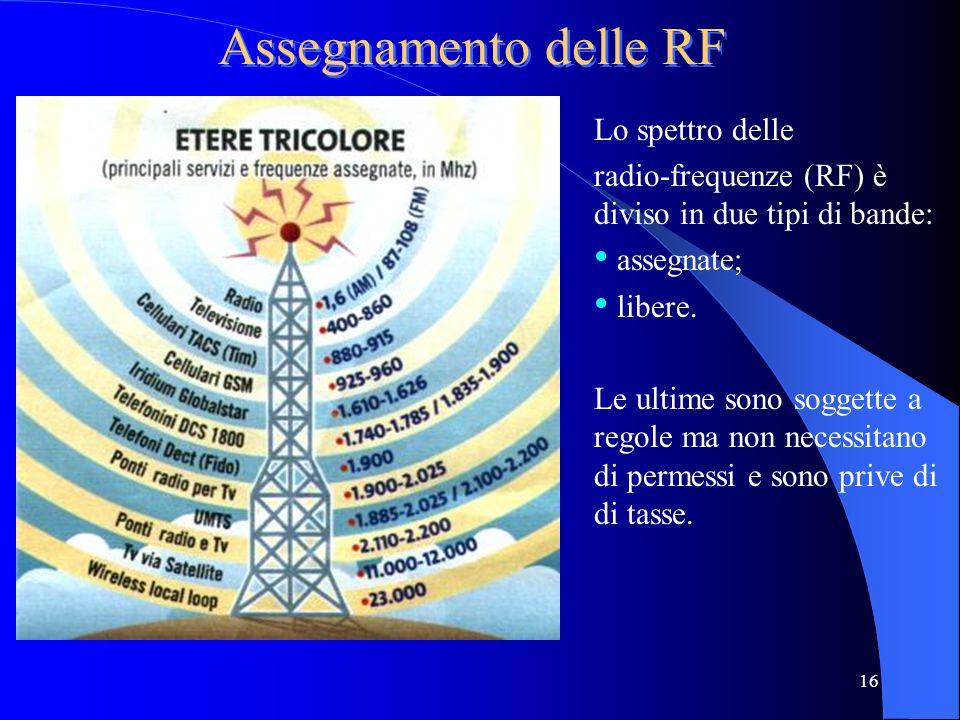16 Assegnamento delle RF Lo spettro delle radio-frequenze (RF) è diviso in due tipi di bande: assegnate; libere.