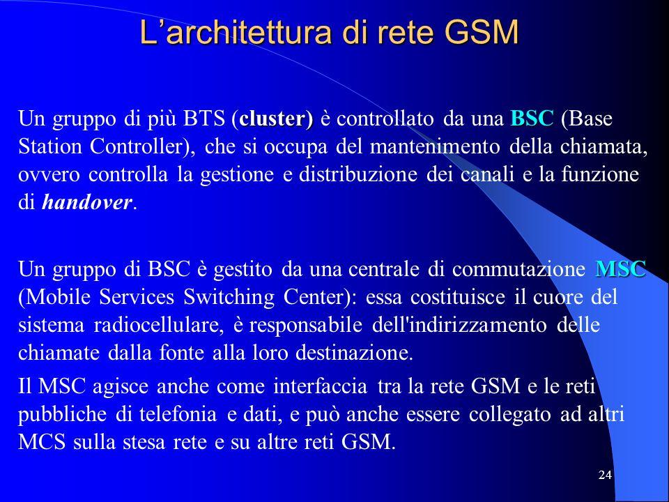 24 Larchitettura di rete GSM cluster)BSC Un gruppo di più BTS (cluster) è controllato da una BSC (Base Station Controller), che si occupa del mantenimento della chiamata, ovvero controlla la gestione e distribuzione dei canali e la funzione di handover.