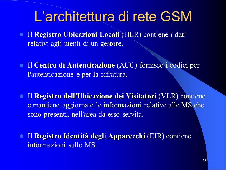 25 Larchitettura di rete GSM Registro Ubicazioni Locali Il Registro Ubicazioni Locali (HLR) contiene i dati relativi agli utenti di un gestore.