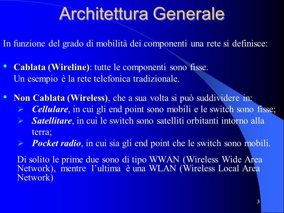 3 Architettura Generale In funzione del grado di mobilità dei componenti una rete si definisce: Cablata(Wireline) Cablata (Wireline): tutte le componenti sono fisse.