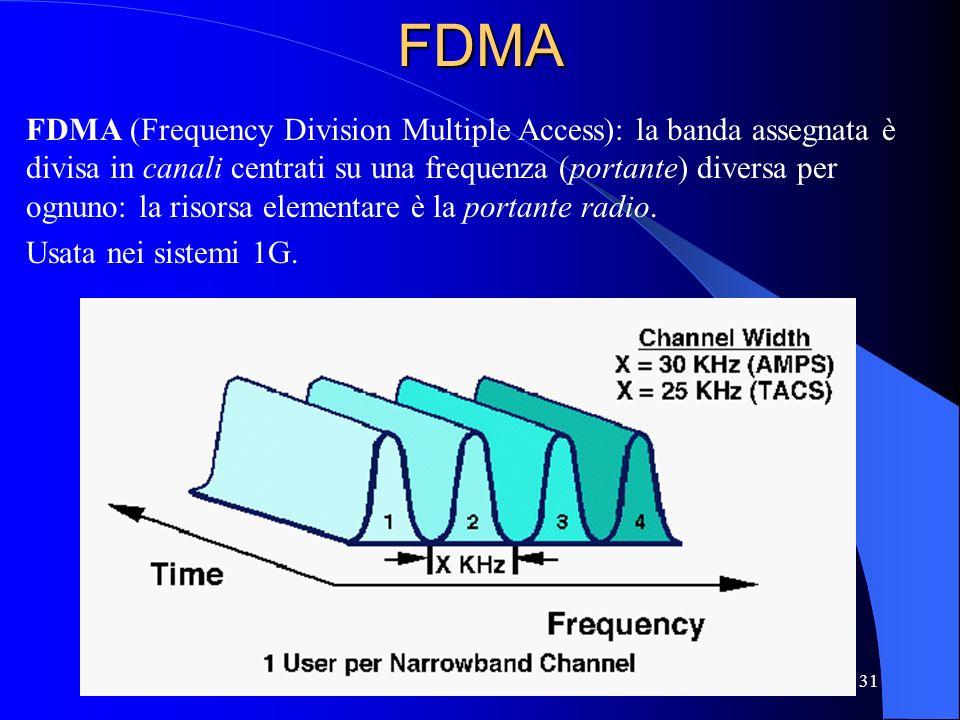 31FDMA FDMA (Frequency Division Multiple Access): la banda assegnata è divisa in canali centrati su una frequenza (portante) diversa per ognuno: la risorsa elementare è la portante radio.